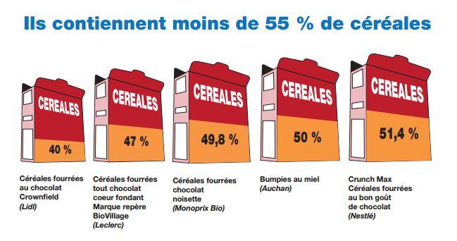 Infographie 5_céréales_boitest_9_oct
