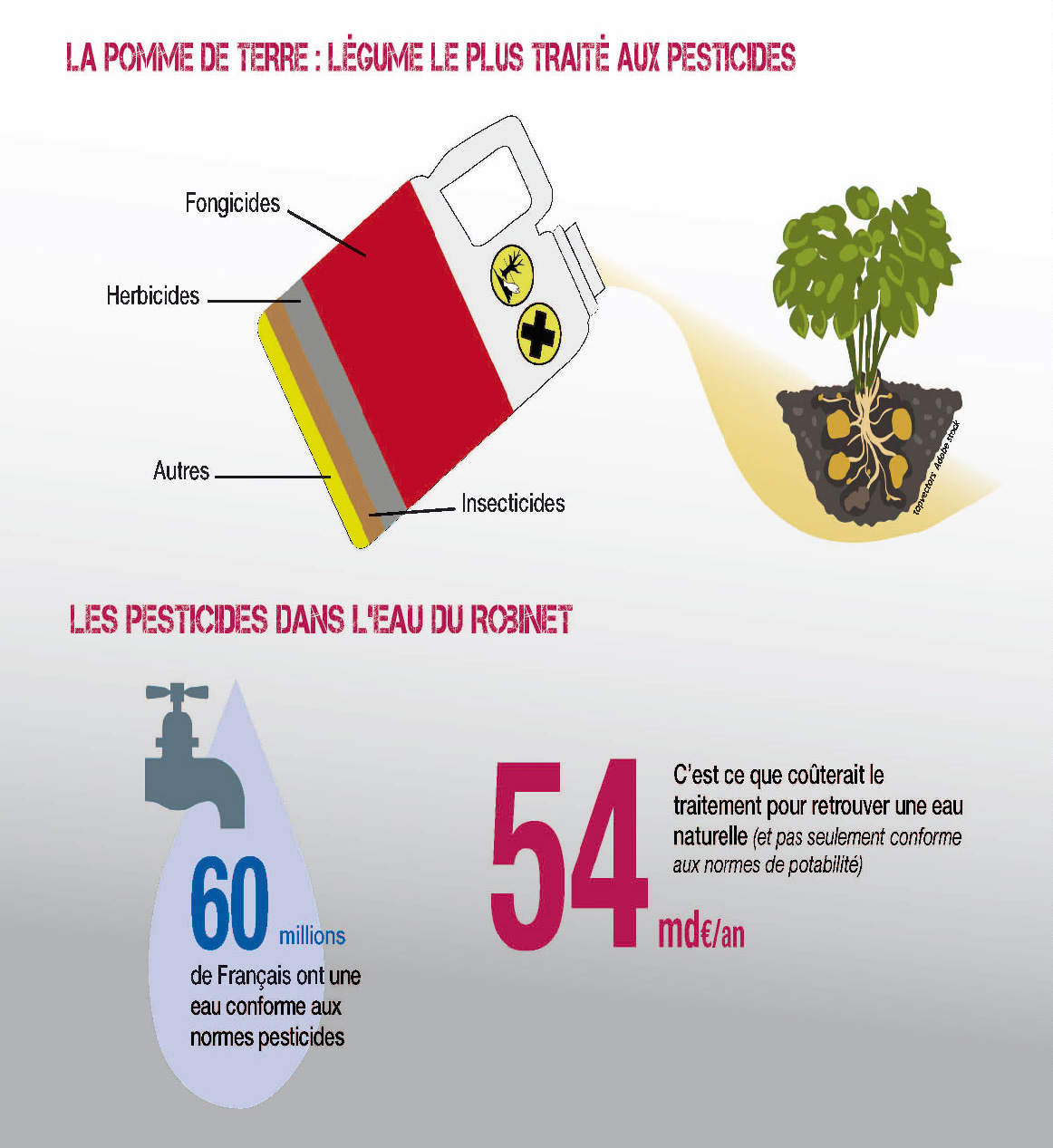 Infographie edited