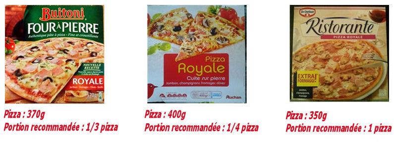 Pizzas portion