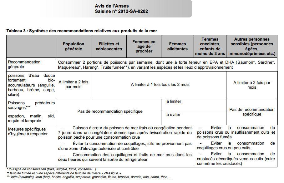 Recommandations Produits de la mer ANSES 2013