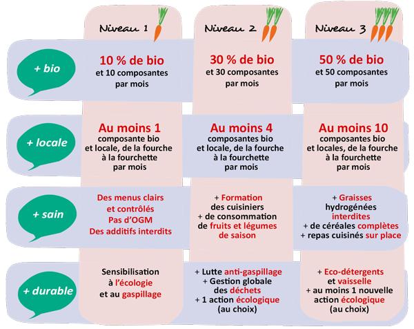 Tableau-cuisine