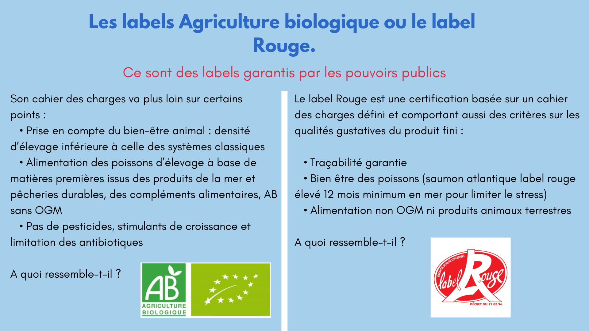 labelrouge ab