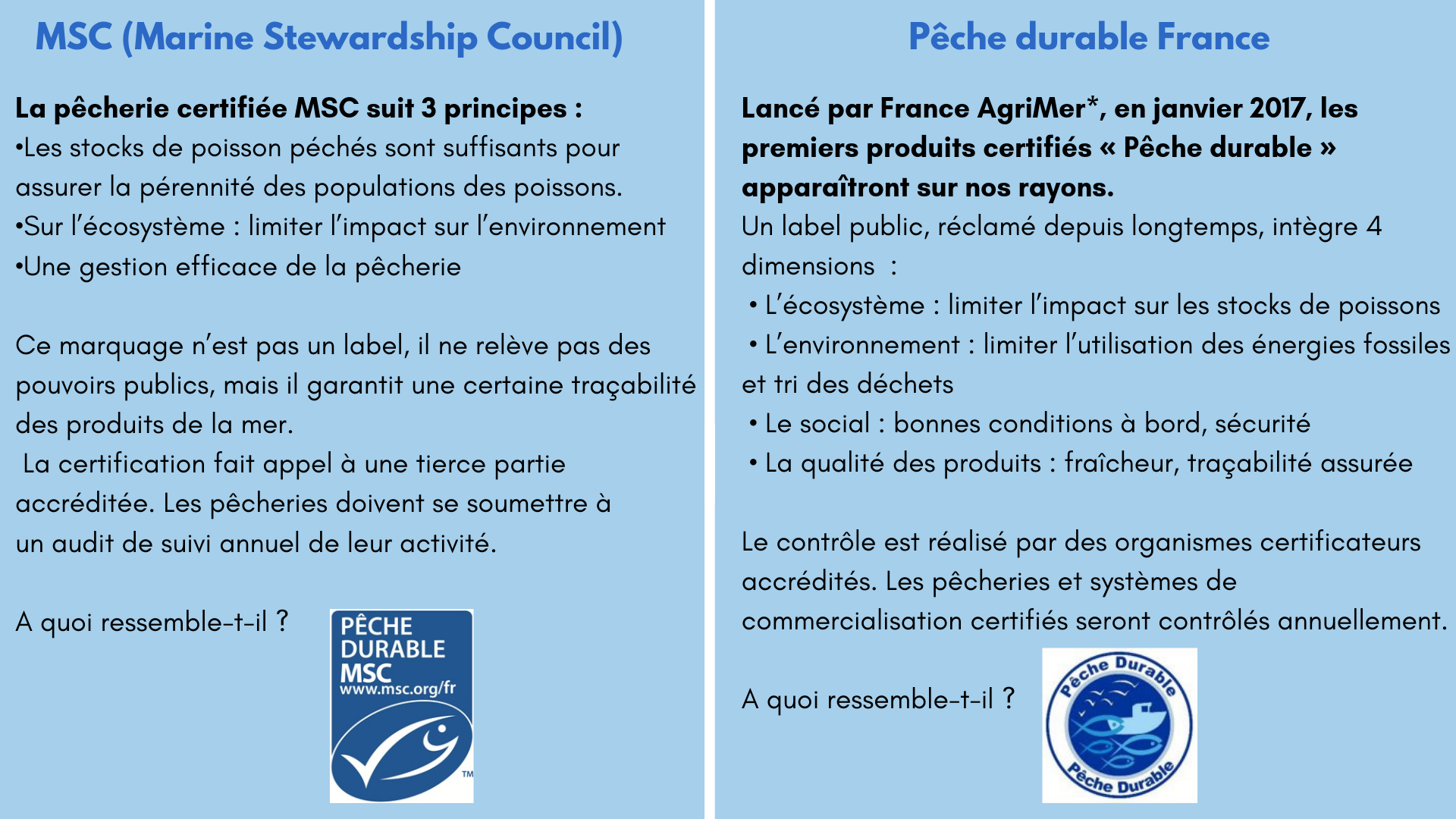 tableau msc et  pêche durable