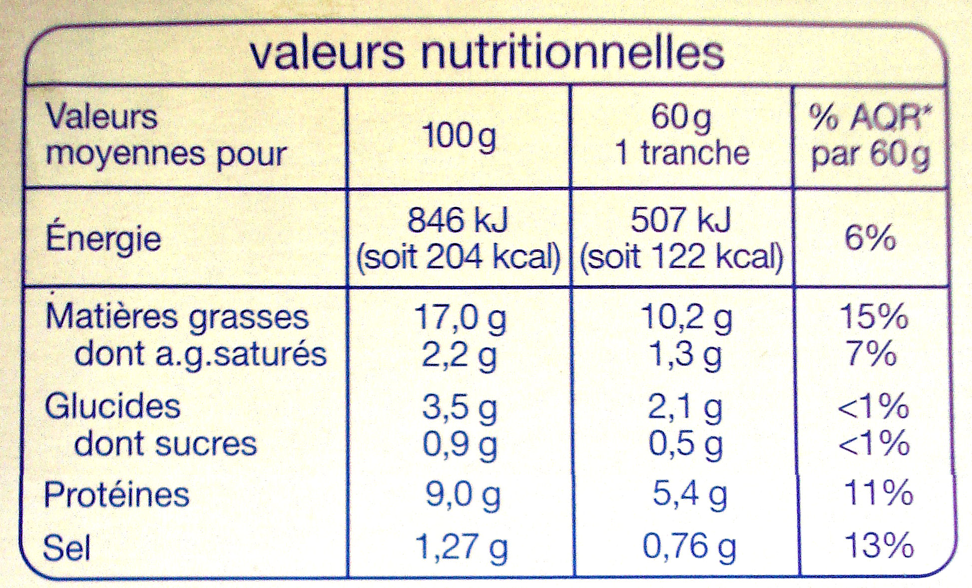tableau nutritionnel INCO