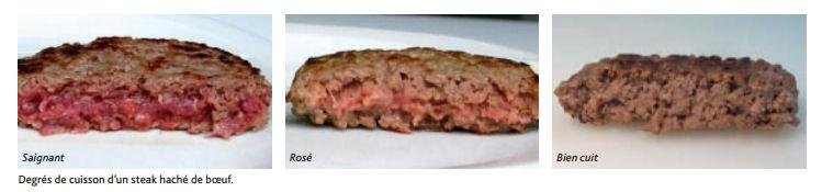 degré de cuisson dun steak haché